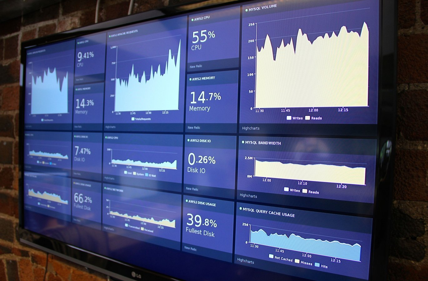 Tutorial: Realtime TV Monitoring with Raspberry Pi - Blog